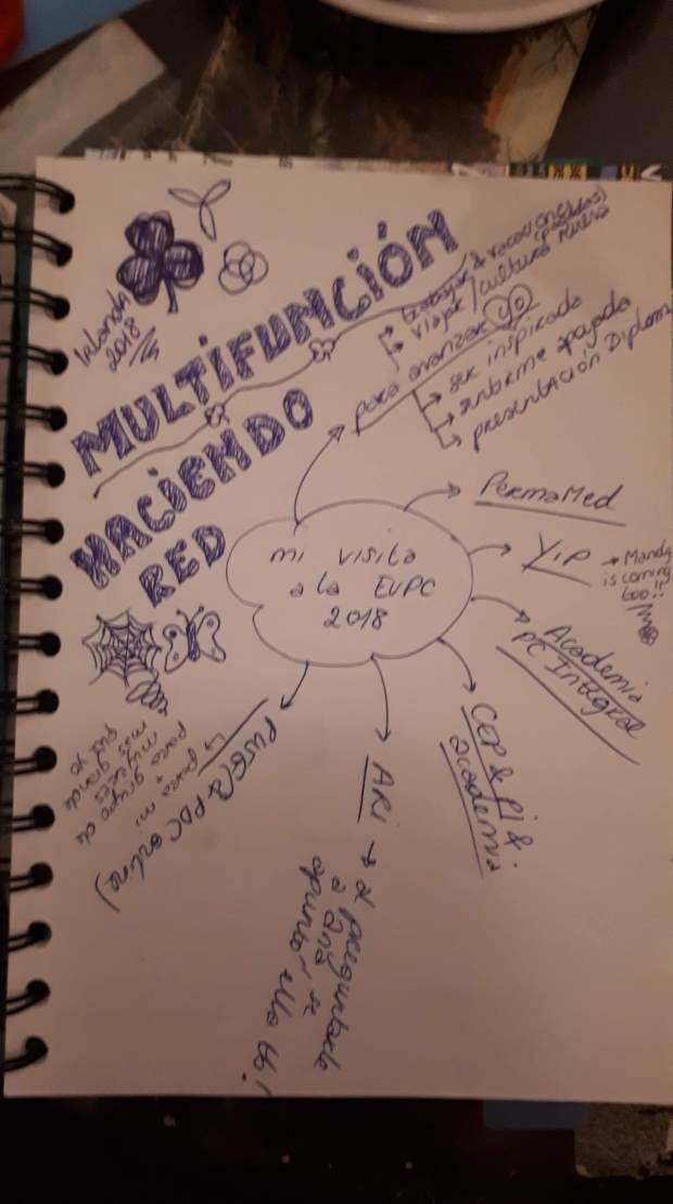 Multifunc1